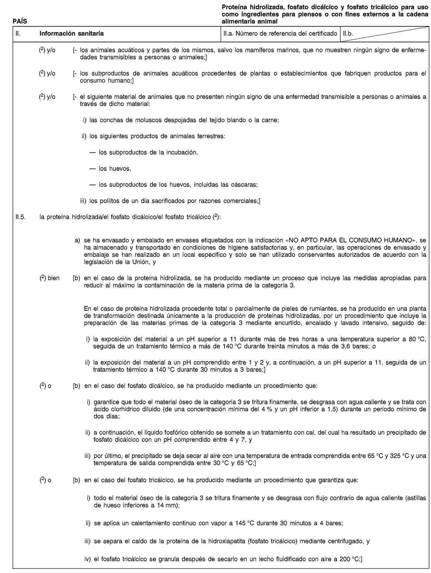 Imagen: https://eur-lex.europa.eu/resource.html?uri=uriserv:OJ.L_.2011.054.01.0001.01.SPA.xhtml.L_2011054ES.01022001.tif.jpg