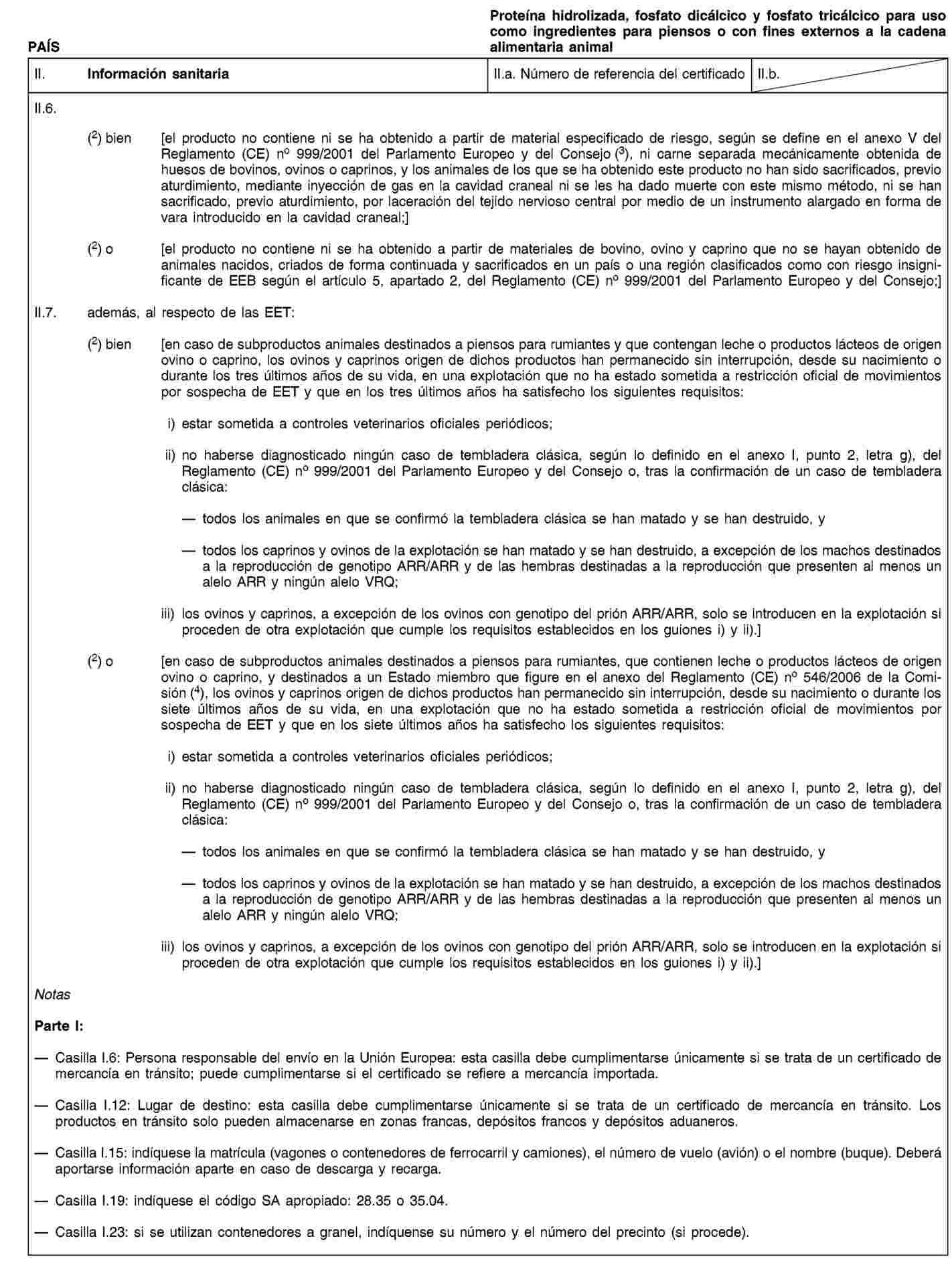 Imagen: https://eur-lex.europa.eu/resource.html?uri=uriserv:OJ.L_.2011.054.01.0001.01.SPA.xhtml.L_2011054ES.01022101.tif.jpg