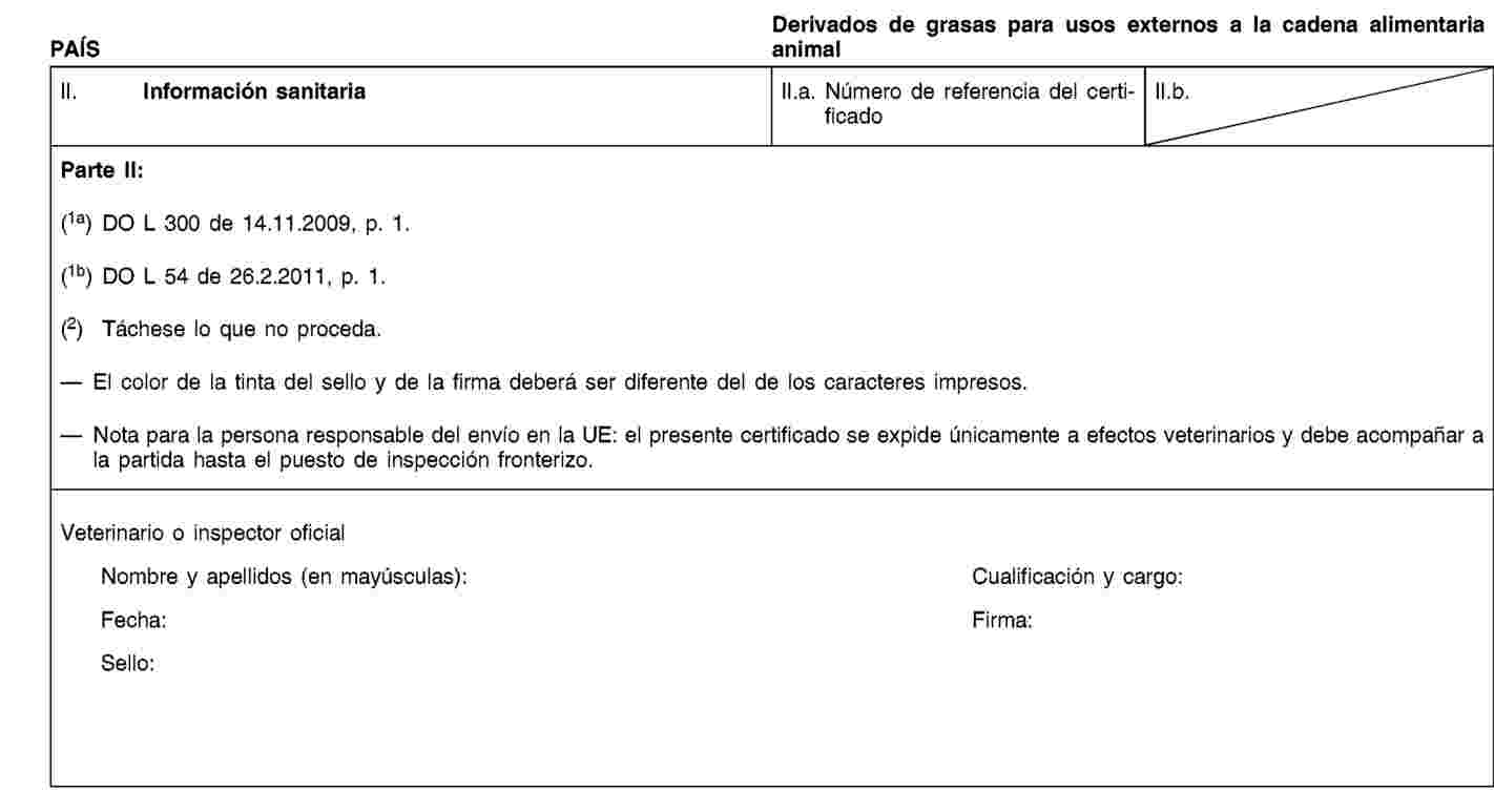 Imagen: https://eur-lex.europa.eu/resource.html?uri=uriserv:OJ.L_.2011.054.01.0001.01.SPA.xhtml.L_2011054ES.01022801.tif.jpg