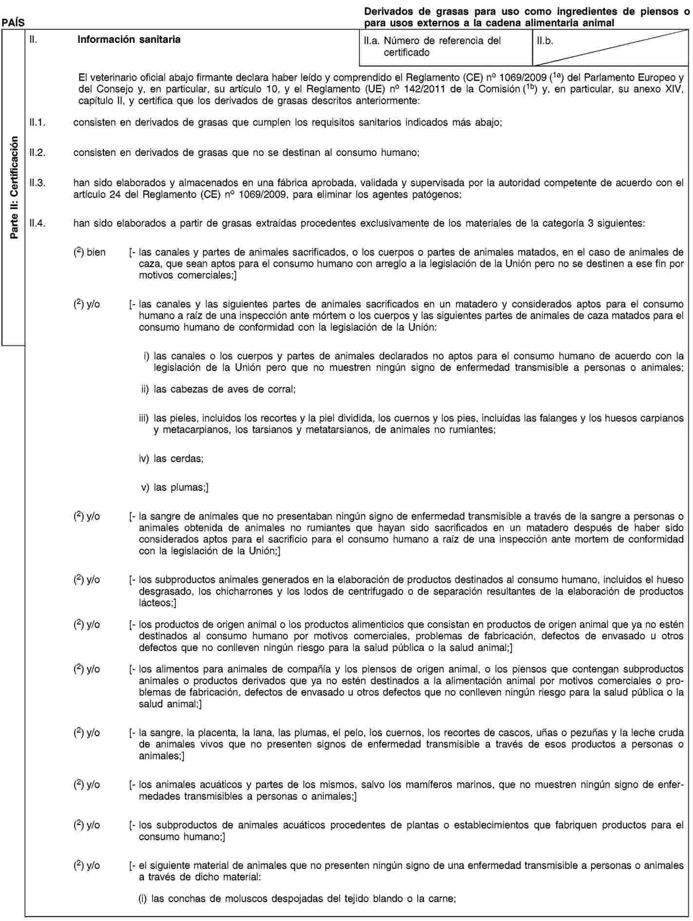Imagen: https://eur-lex.europa.eu/resource.html?uri=uriserv:OJ.L_.2011.054.01.0001.01.SPA.xhtml.L_2011054ES.01023001.tif.jpg
