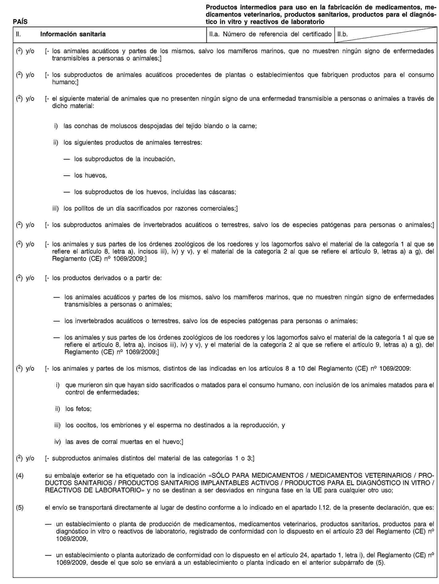 Imagen: https://eur-lex.europa.eu/resource.html?uri=uriserv:OJ.L_.2011.054.01.0001.01.SPA.xhtml.L_2011054ES.01024701.tif.jpg