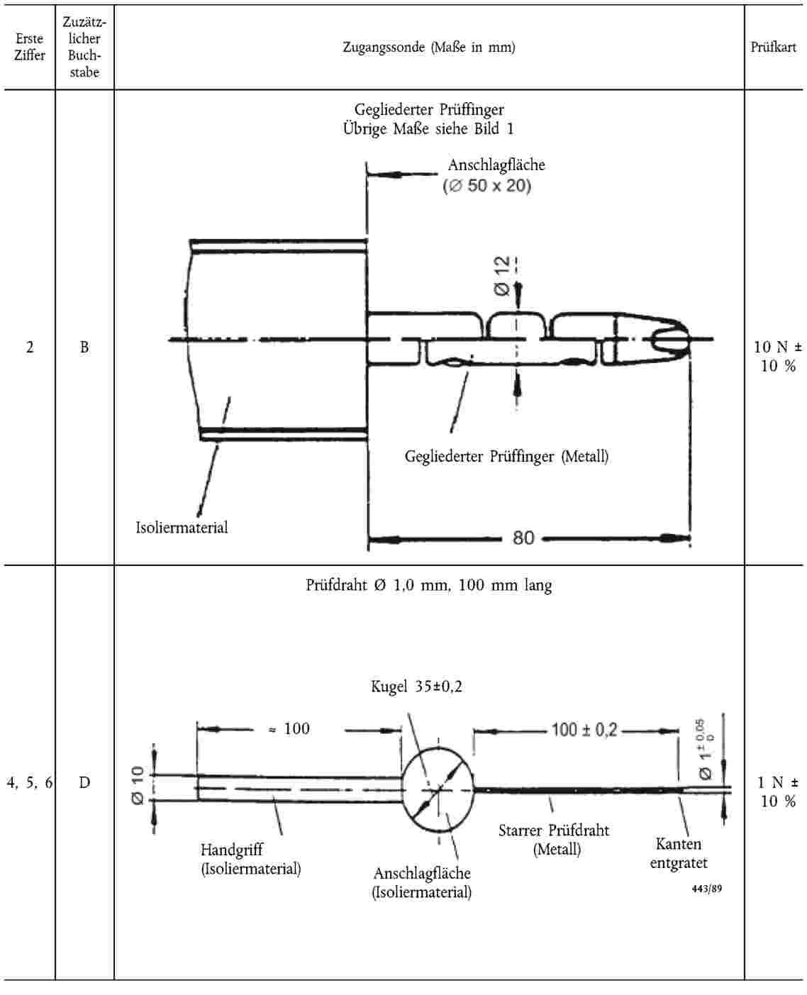 EUR-Lex - 42011X0302(01) - EN - EUR-Lex