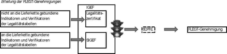 EUR-Lex - JOL_2011_092_R_0126_01 - EN - EUR-Lex