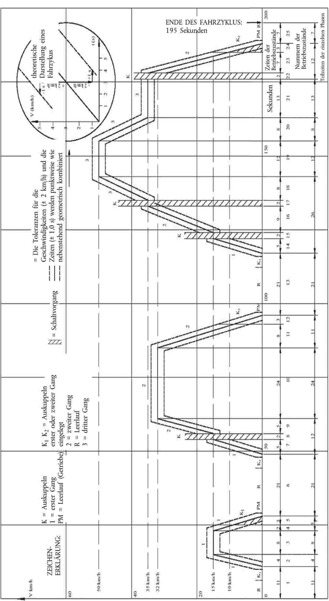 EUR-Lex - 42012X0215(01) - EN - EUR-Lex