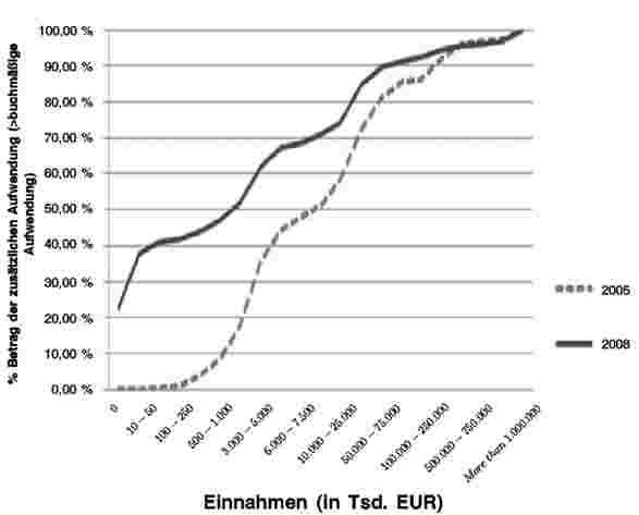 EUR-Lex - L:2014:114:FULL - EN - EUR-Lex