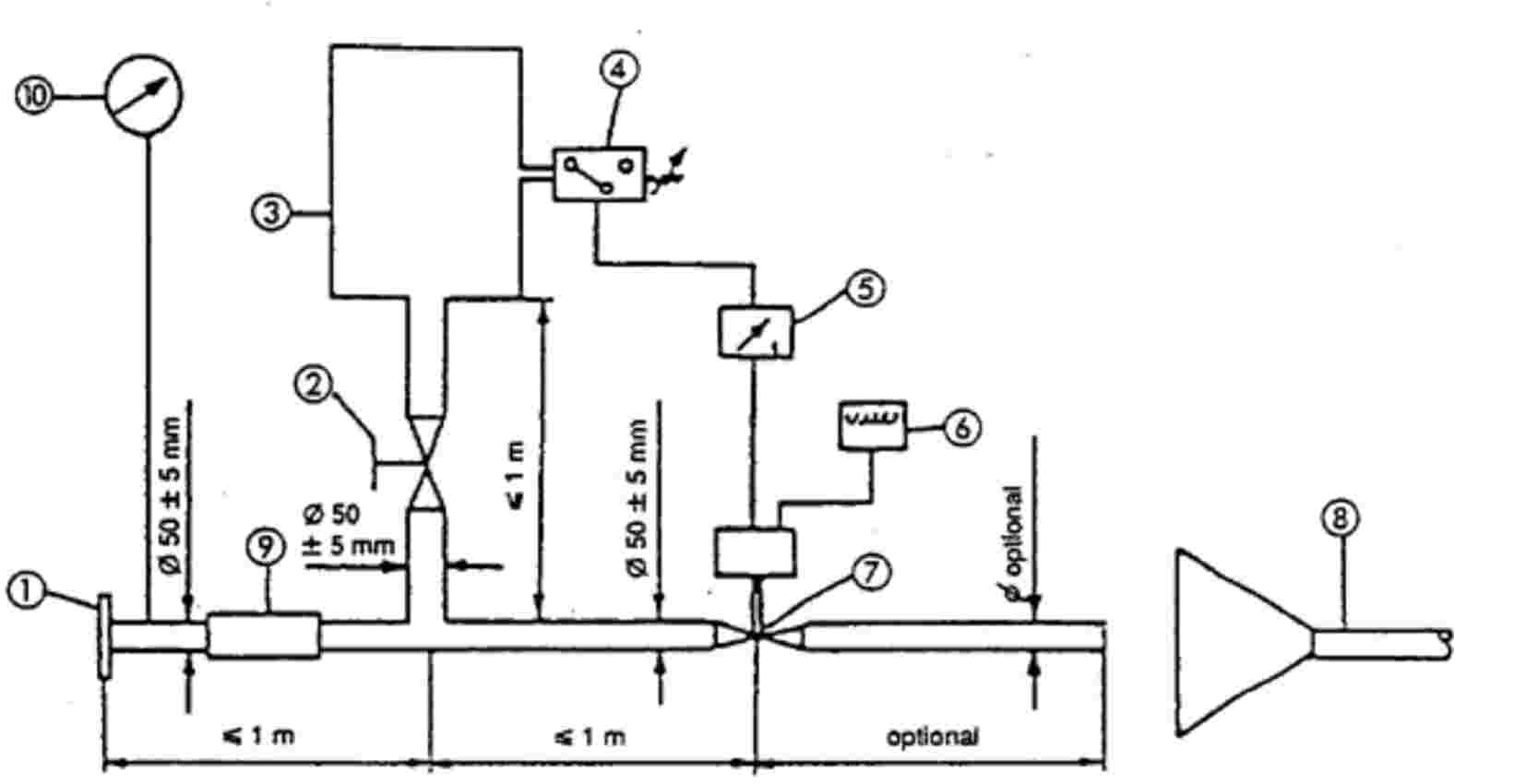 Eur Lex 32014r0540 En Schematic For Sound Level Meter Image