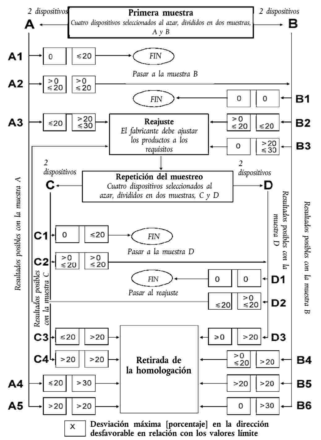 EUR-Lex - 42014X0822(01) - EN - EUR-Lex