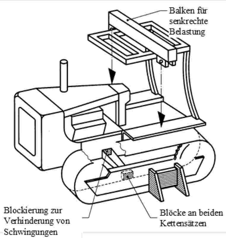Ausgezeichnet Block Drahtseil Scheren Diagramme Zeitgenössisch ...