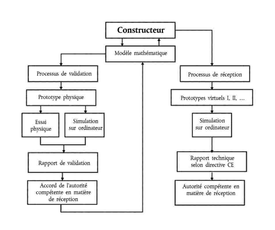 application gestion du personnel access