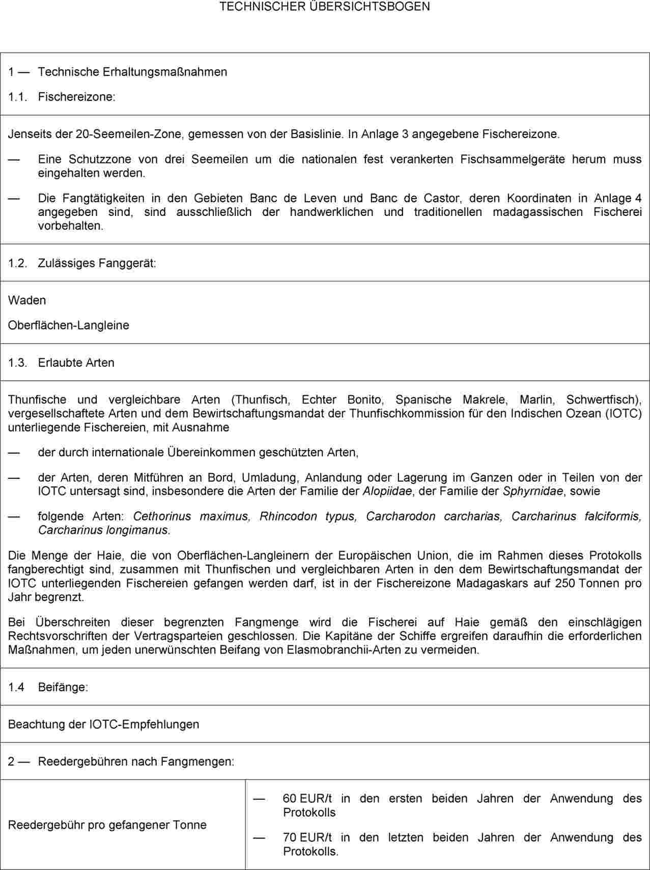 Eur Lex 32013d0094 En Eur financial statement template word