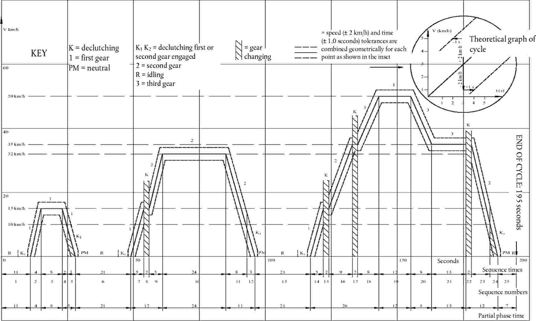 Eur Lex 42015x070301 En Plumbing Diagram Below Showing The Utilisation Of An Enginedriven Figure A4a 3