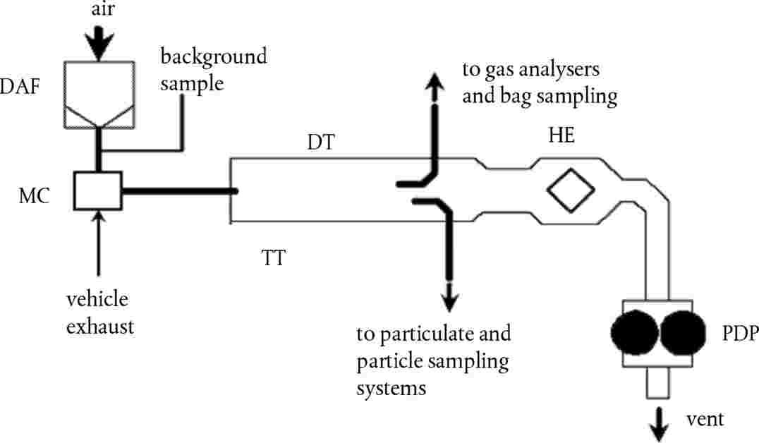 eti pto wiring diagram lift eti automotive wiring diagrams eti pto wiring diagram lift diagrams get image about wiring