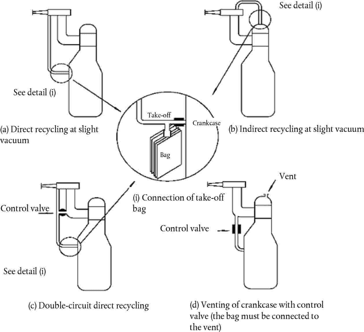 Eur Lex 42015x070301 En Plumbing Diagram Below Showing The Utilisation Of An Enginedriven