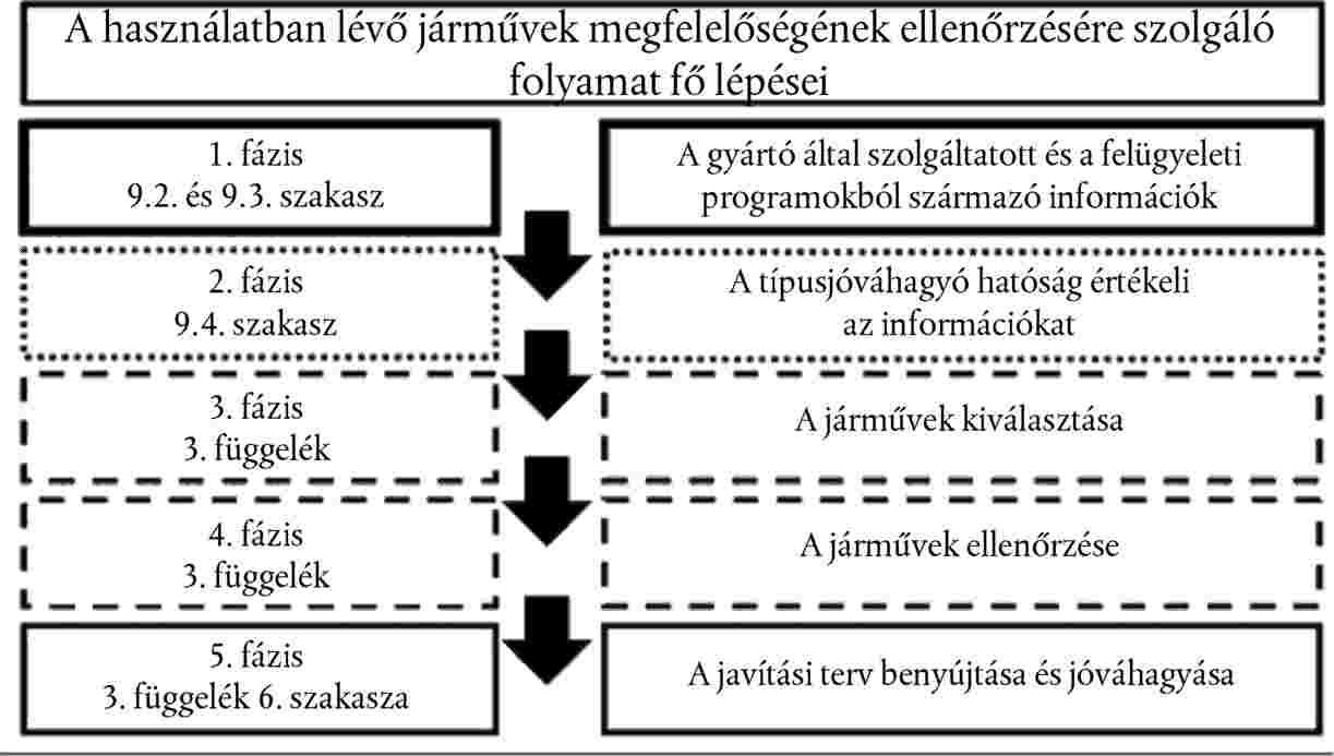 Levegoben labda lebeg 251 - Image