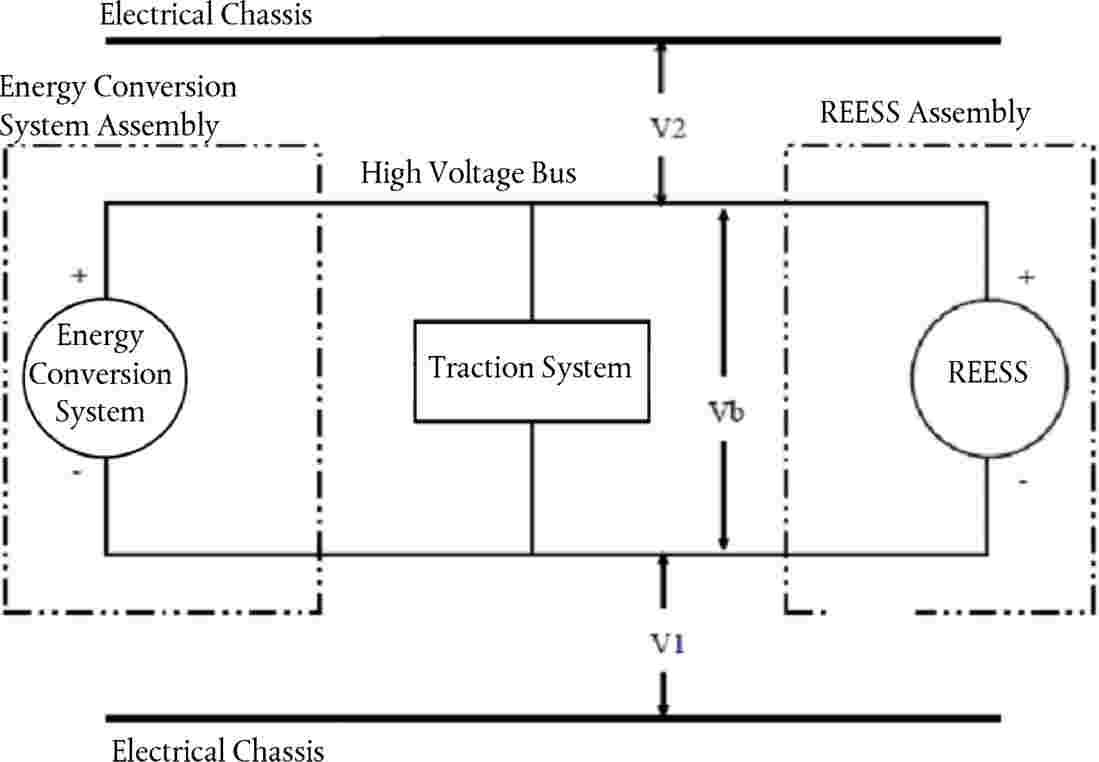Eur Lex L2015183full En Wiring Diagram 160 Key Largo
