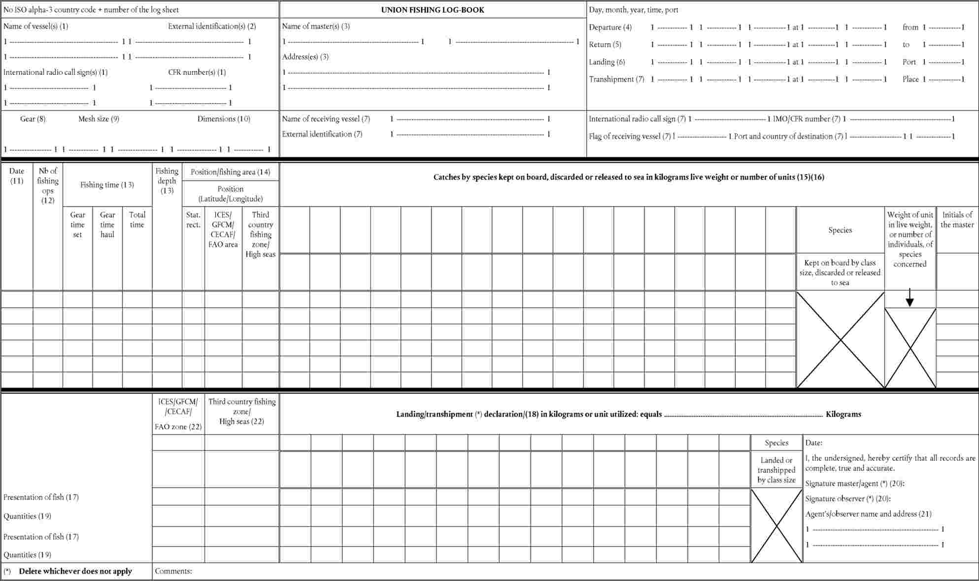 Fisconetplus 5 service public federal finances for Boat log book template