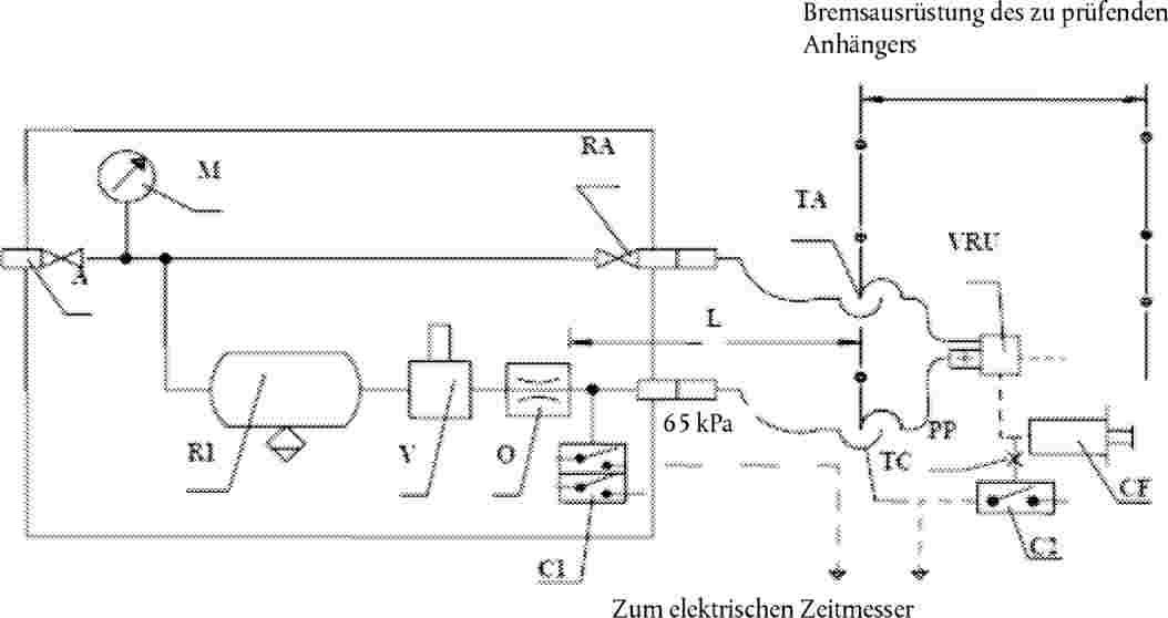 Nett Verkabelung Für Anhängerbremsen Zeitgenössisch - Elektrische ...