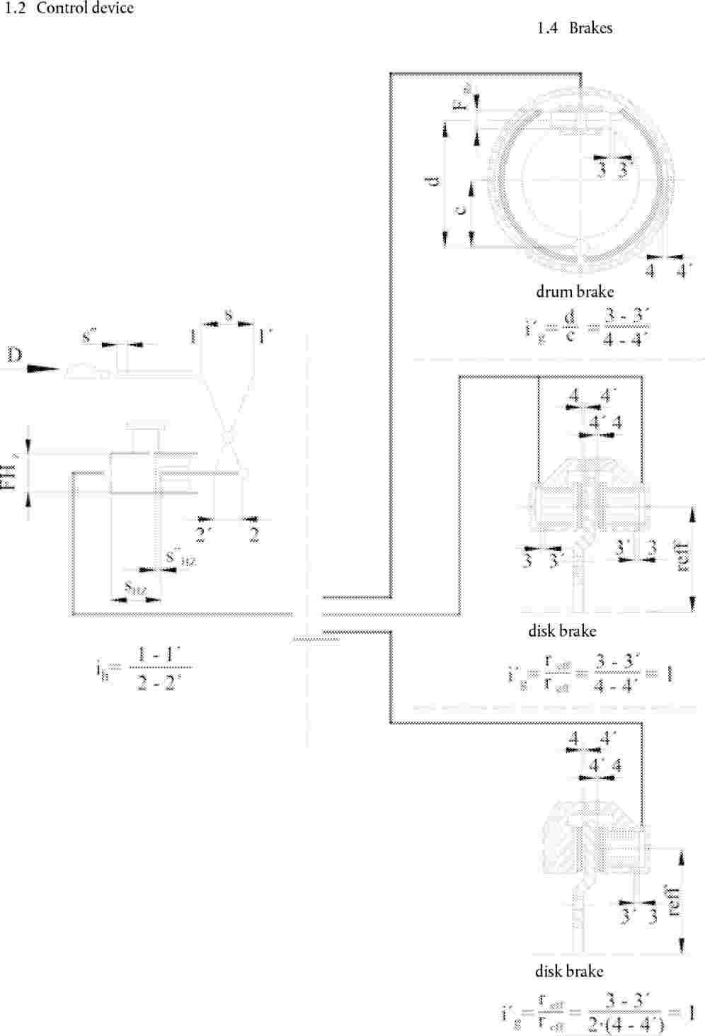 Eur Lex 42016x021801 En Air Brakes Schematic