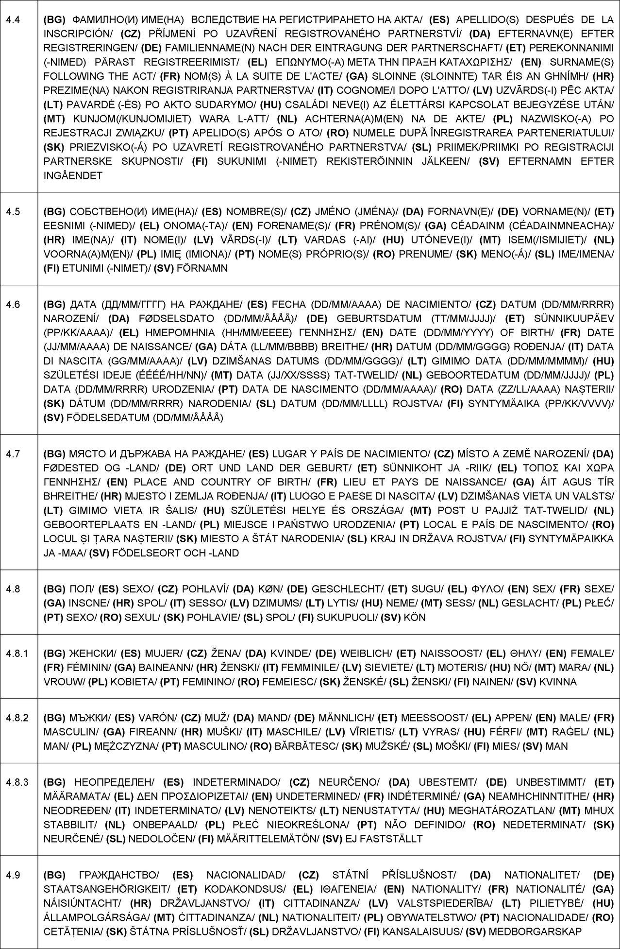 Perfecto Orden De Nacimiento Ga Online Certificate Embellecimiento ...