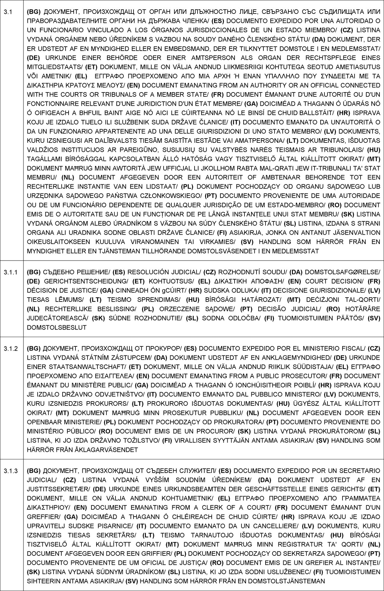 Fein 360 Leistungsüberprüfungsvorlage Zeitgenössisch - Entry Level ...