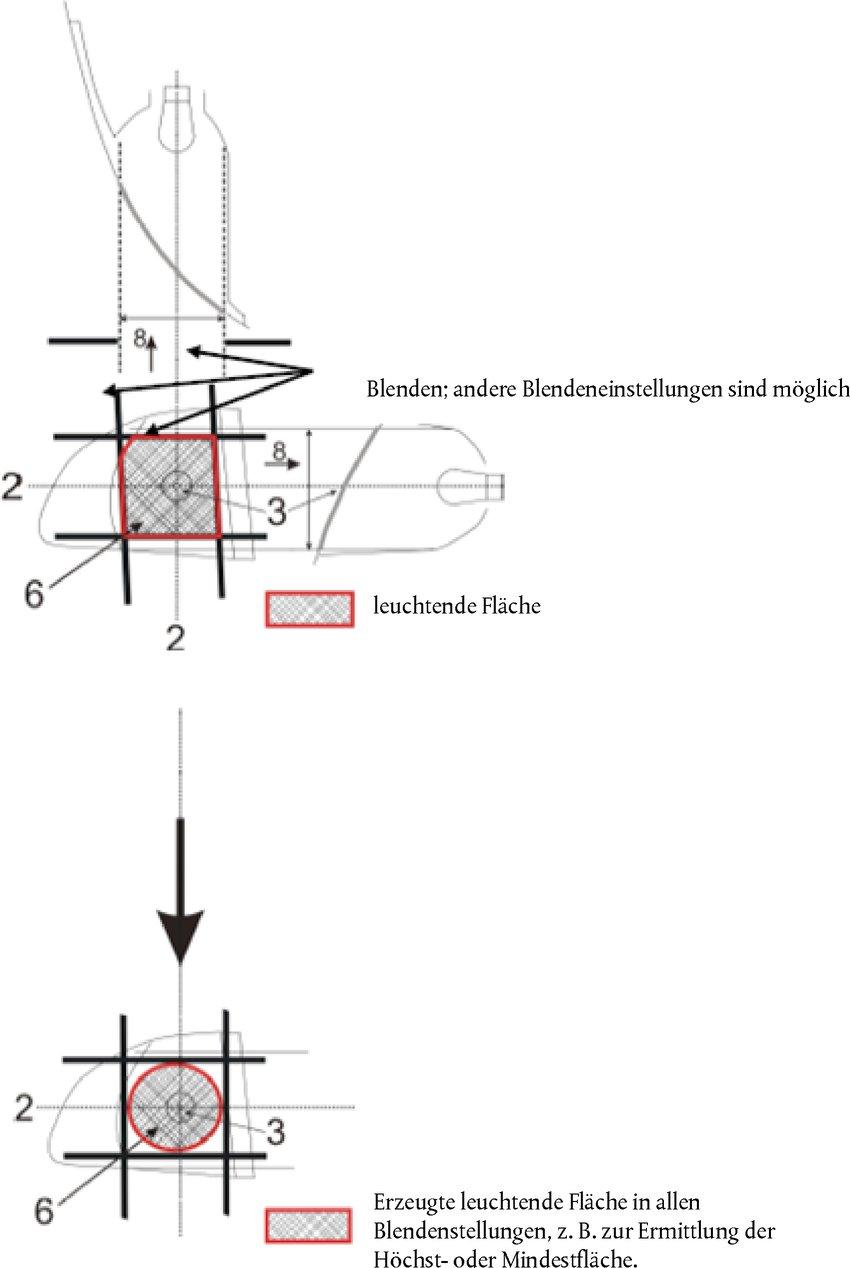 Nett Zeitschaltschütz Diagramm Ideen - Schaltplan Serie Circuit ...