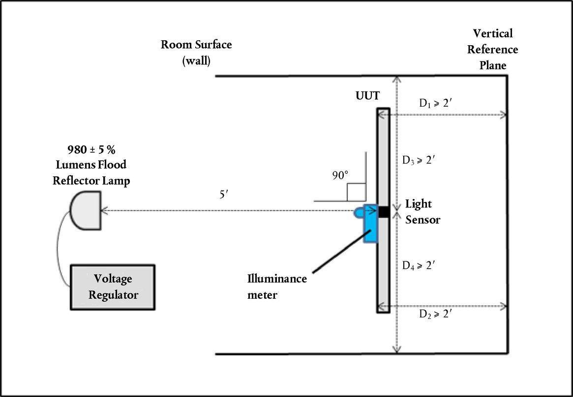 Crt Wiring Diagram Eur Lex 32016d1756 En Image