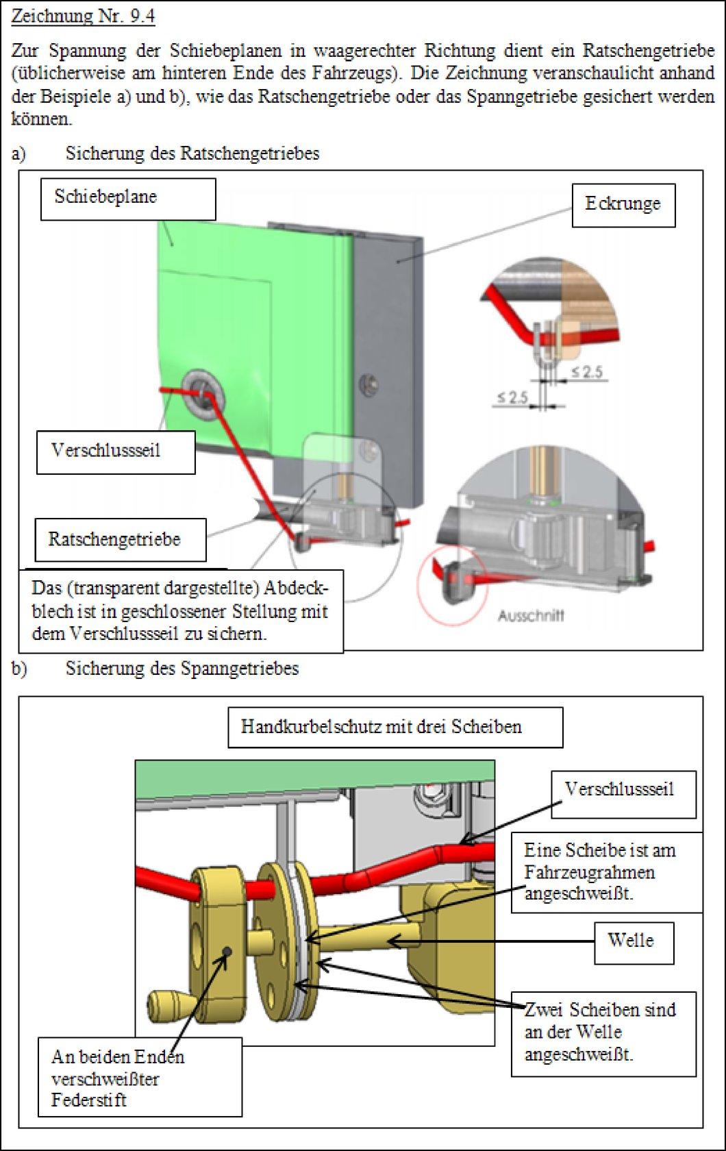 Berühmt Grundlegendes Beispiel Wiederaufnahmeziel Fotos - Entry ...