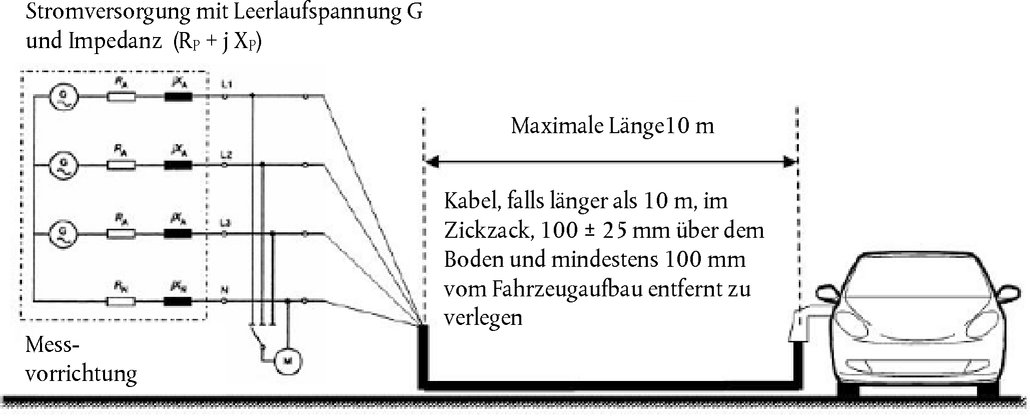 Beste Motorkabelbaumdiagramm Ideen - Elektrische ...