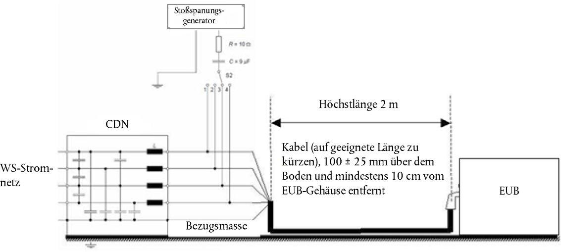 Erfreut Gehäuse Elektrische Verkabelung Ideen - Elektrische ...