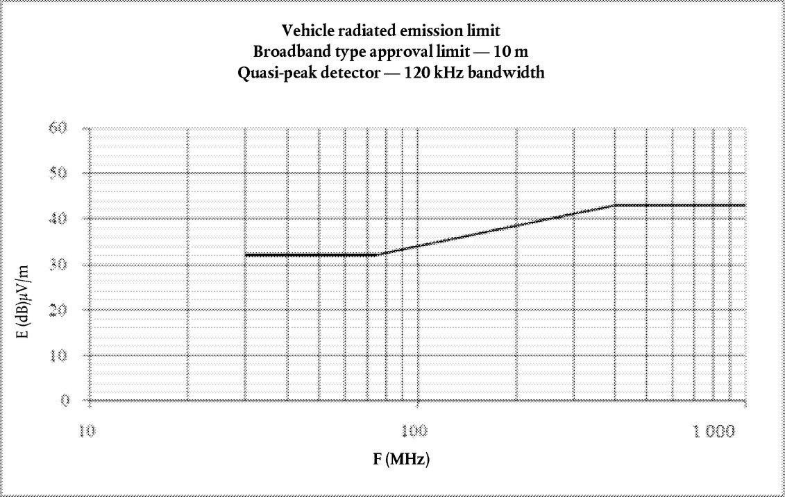 Eur Lex 42017x0260 En Diagram Wiring Schematic Car Alarm Mulator Inductor Scope Is Image