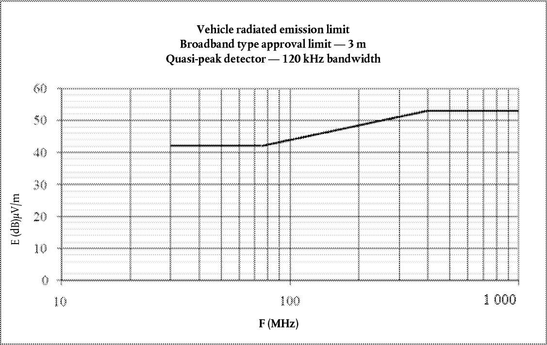 Eur Lex 42017x0260 Sv Internal Combustion Engine Diagram Of The Ott Image