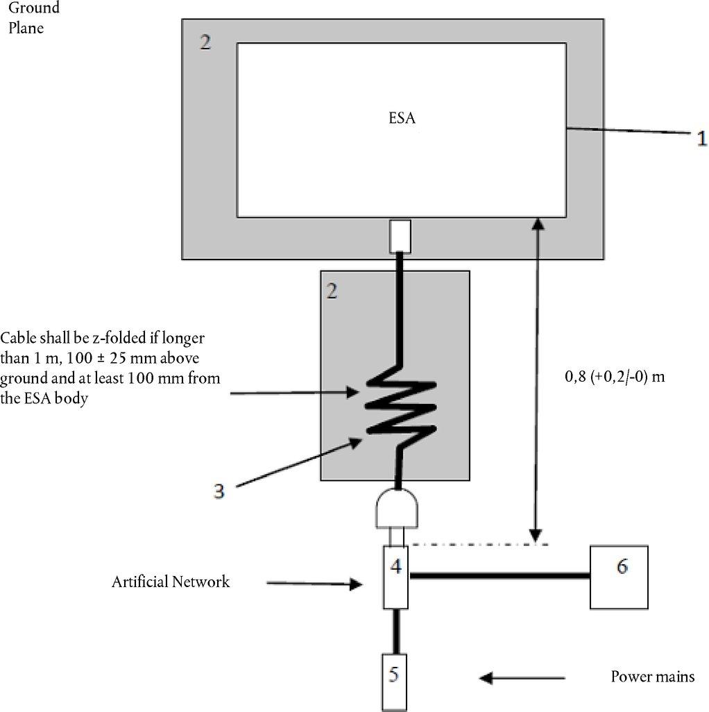 Eur Lex 42017x0260 En Http Circuitdiagramorg Automaticnimhbatterychargercircuithtml Image