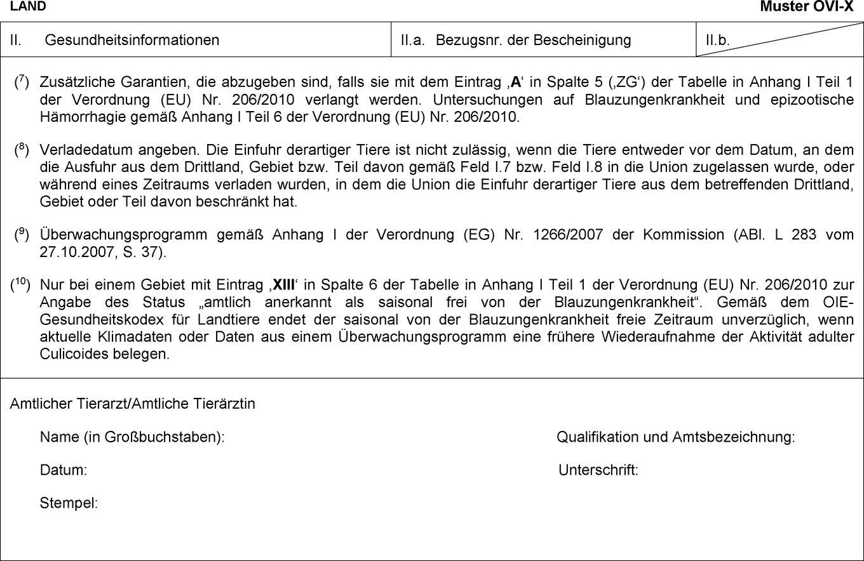 Berühmt Wiederaufnahme Der Probe Frisch Absolvent Zeitgenössisch ...