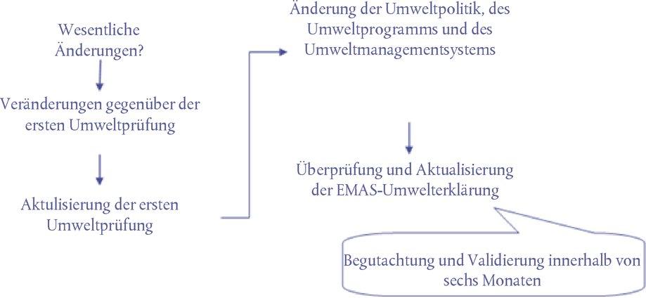 EUR-Lex - L:2017:328:FULL - EN - EUR-Lex