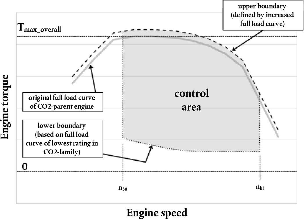 Eur Lex L2017349full En Diagram Likewise Turbo Intercooler As Well Carrier Water Image