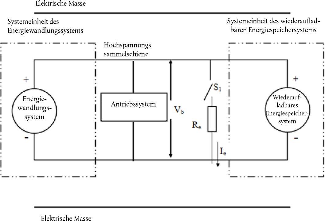 Gemütlich Schematisches Diagramm Einer Einfachen Schaltung Fotos ...