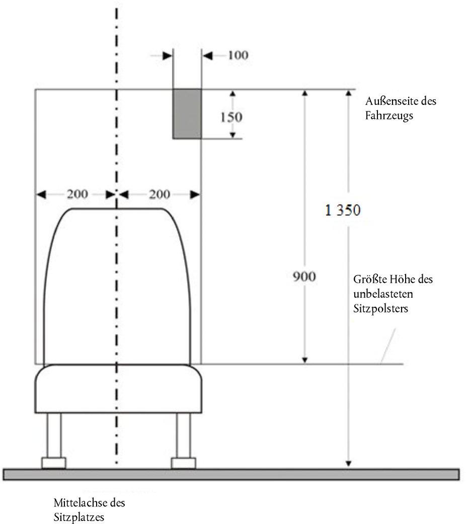 Großzügig Schaltplan Des Fahrzeugdecks Ideen - Schaltplan Serie ...