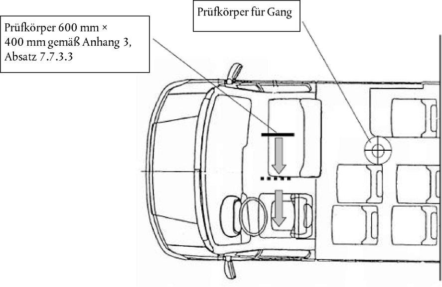 Charmant 4 Draht Lüfterschalter Diagramm Ideen - Die Besten ...