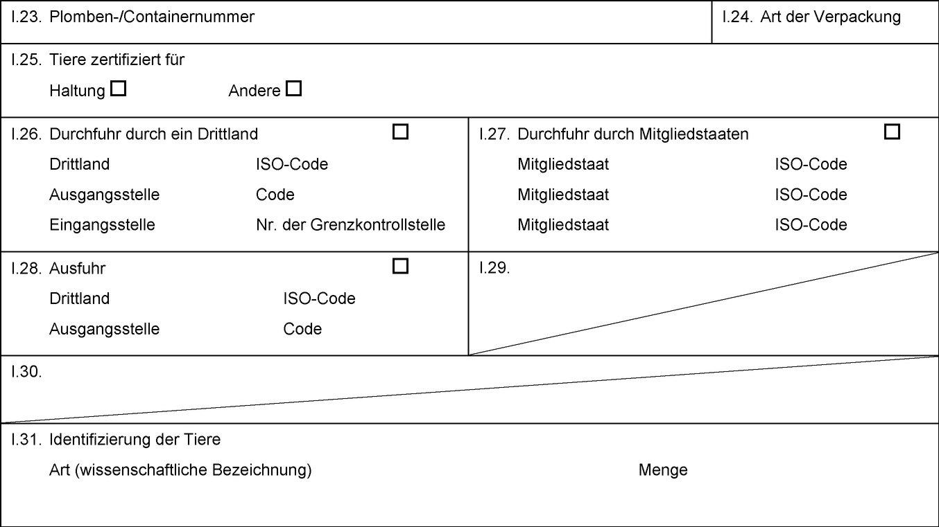 Awesome Zertifizierung Dokumentvorlage Mold - FORTSETZUNG ...
