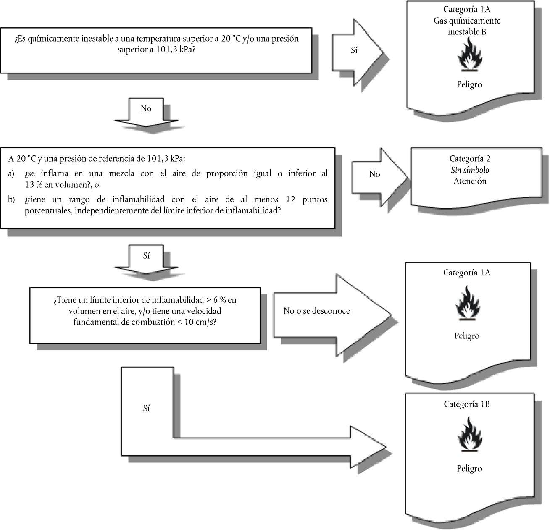 Imagen: https://eur-lex.europa.eu/resource.html?uri=uriserv:OJ.L_.2019.086.01.0001.01.SPA.xhtml.L_2019086ES.01001001.tif.jpg