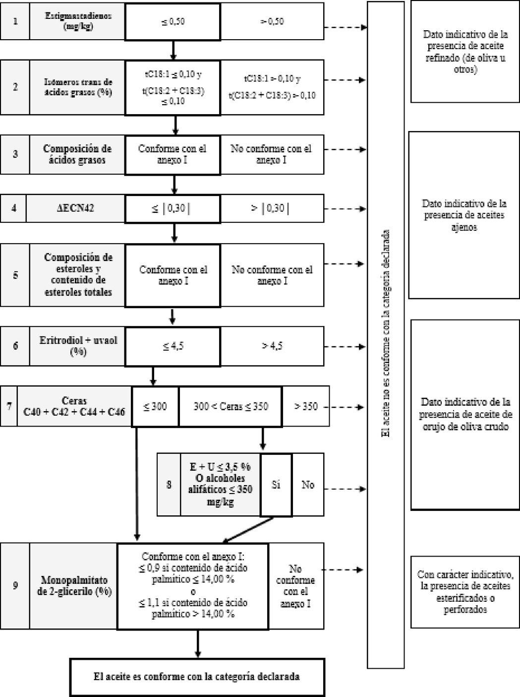 Imagen: https://eur-lex.europa.eu/resource.html?uri=uriserv:OJ.L_.2019.250.01.0014.01.SPA.xhtml.L_2019250ES.01002601.tif.jpg