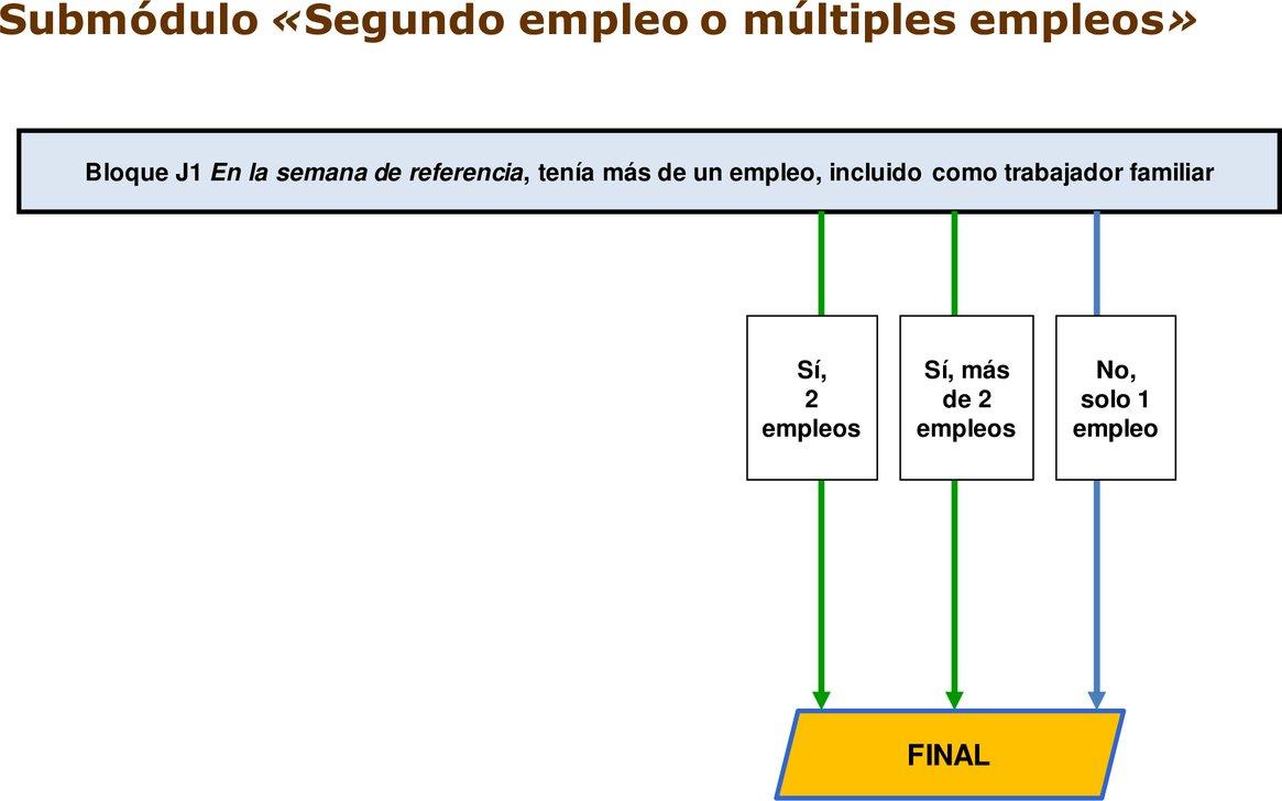 Imagen: https://eur-lex.europa.eu/resource.html?uri=uriserv:OJ.L_.2019.336.01.0059.01.SPA.xhtml.L_2019336ES.01011901.tif.jpg
