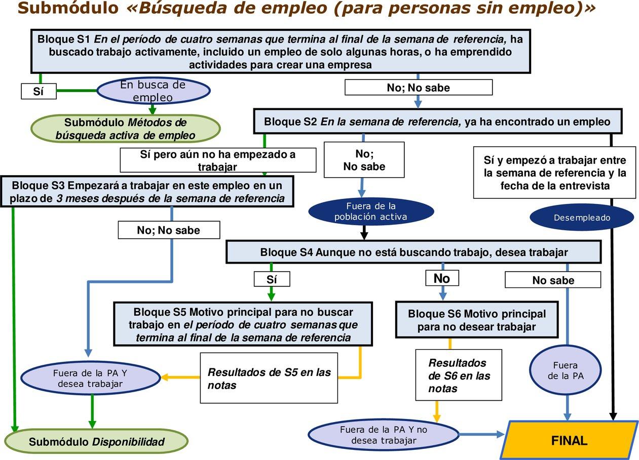 Imagen: https://eur-lex.europa.eu/resource.html?uri=uriserv:OJ.L_.2019.336.01.0059.01.SPA.xhtml.L_2019336ES.01011902.tif.jpg